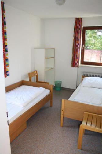 Zimmer Beispiel